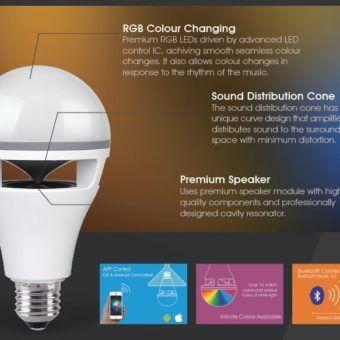 Introducing Kosnic's Music LED Lamp